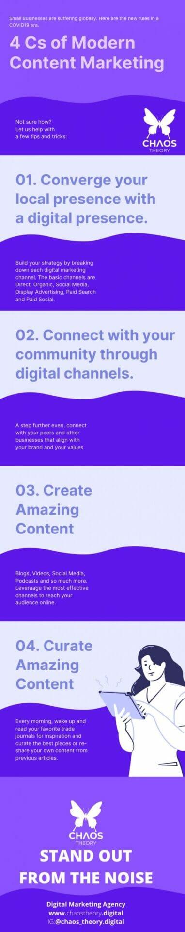 4cs of Marketing Infographic